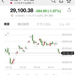 21/4/20 日経平均大幅下落、ついにトレンド転換か?