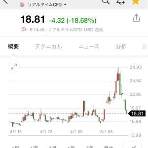 21/5/14 収支 594,888円 ポジションなし
