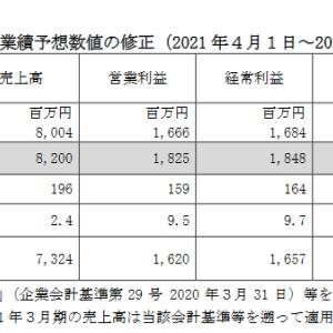 コタ:2022年3月期第1四半期決算短信