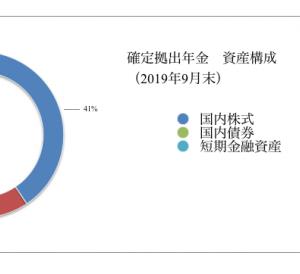 確定拠出年金 運用状況(2019年9月末)