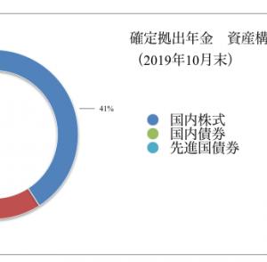 確定拠出年金 運用状況(2019年10月末)