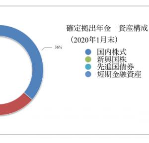 確定拠出年金 運用状況(2020年1月)