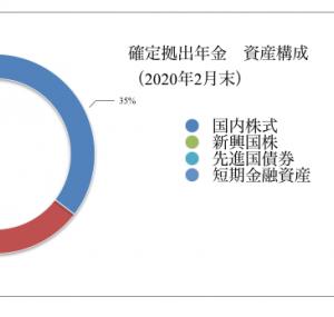 確定拠出年金 運用状況(2020年2月)