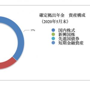 確定拠出年金 運用状況(2020年5月)