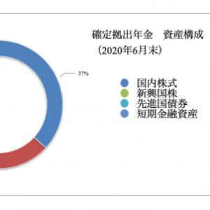 確定拠出年金 運用状況(2020年6月)