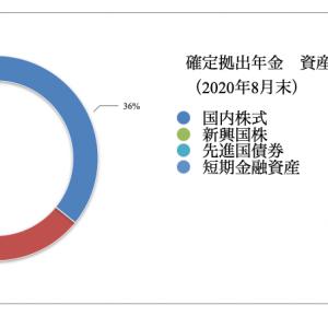 確定拠出年金 運用状況(2020年8月)