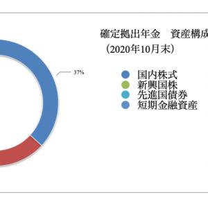 確定拠出年金 運用状況(2020年10月)