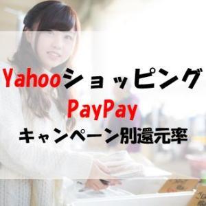 Yahooショッピング PayPay支払い時、キャンペーン別 ポイント付与率は?
