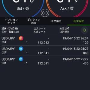 今日のドル円トレード報告 4/15(月)