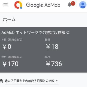 アプリ広告収入が4年で約4万円になりました