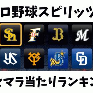 【プロスピA】最新リセマラ当たり選手ランキング(2019)【プロ野球スピリッツ】