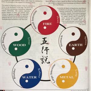 古法按摩から進化し発展した日本古来のエステ技術