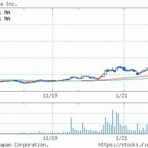 10月26日の上がりそうな注目の株銘柄