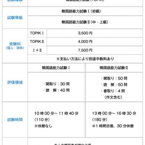 ❤︎ 韓国語能力試験(TOPIK)とハングル能力検定の違い