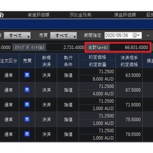 【FX利確報告】2020年5月通貨ペアAUD/JPY(豪ドル円)