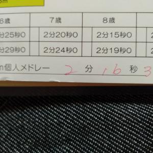 子供達が得たもの 2019/12/09
