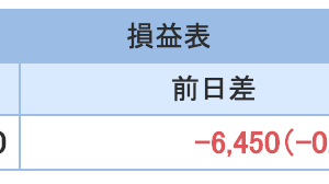 FXとと株の7月1週目収支報告