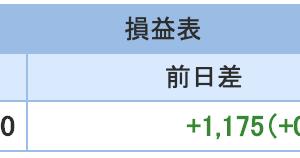 FXとと株の10月4週目収支報告