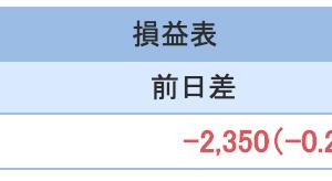 FXとと株の11月4週目収支報告