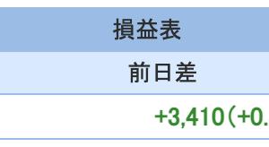 FXとと株式運用の2021年7月4週目収支報告
