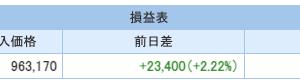 FXとと株式運用の2021年9月4週目収支報告