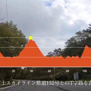 【宿泊旅行情報サイト】[Japan travel site]富士山須走口 東京2020オリンピック競技大会 静岡県自転車ロードレースコース TOKYO 2020 Olympic Road Race Long Ver.