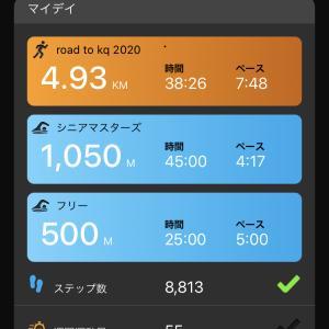 北九州マラソン2020 DAY#1