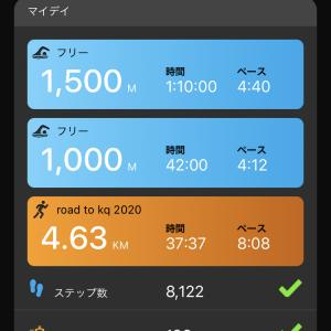 北九州マラソン2020 DAY#4