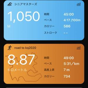 北九州マラソン2020 DAY#5