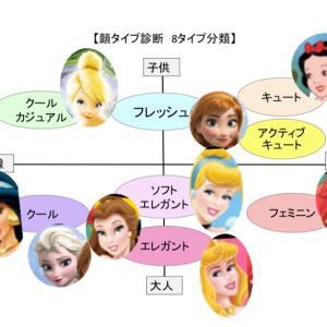 ディズニー仮装と顔タイプ