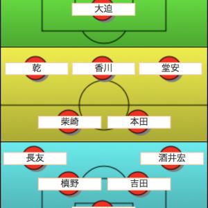 『ロシアW杯』 私が選ぶ日本代表