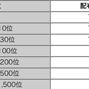 ウィムジカルウォーのサービスがまさかの終了する  (>_<)