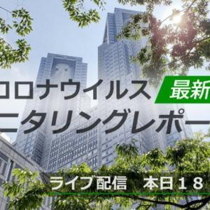 東京都で新たに39人の感染者!合計5748人 1週間あたりで2倍に増加!第二波懸念が強まる
