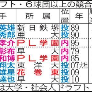 西武大石戦力外 斎藤佑樹、福井と早大ドラ1トリオ