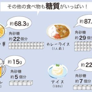 いろんな食べ物を角砂糖化した結果がこちら