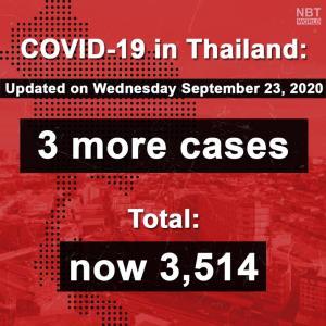 タイ)本日新規感染者数3人、日本から2人、仏から1人の帰国者