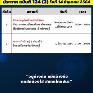 注意:チョンブリ)陽性者のTime Line発表(6月14日) パタヤ、シラチャ等