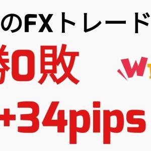 【1勝0敗+34pips】あび式FX 検証トレード週報 #3