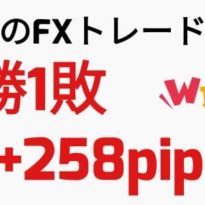 【6勝1敗+258pips】あび式FX 検証トレード週報 #4