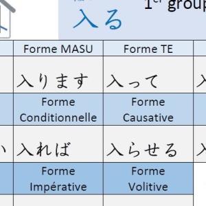 Conjugaison du verbe « 入る HAIRU : entrer » en japonais
