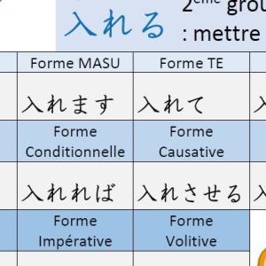 Conjugaison du verbe « 入れる IRERU : insérer, mettre dedans » en japonais