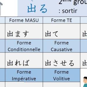 Conjugaison du verbe « 出る DERU : sortir » en japonais