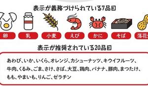 食物不耐症(food torelance)はご存知ですか?