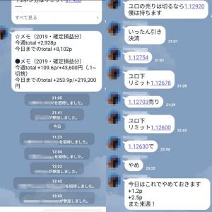 fxグループ→週間3000pips以上獲得!!