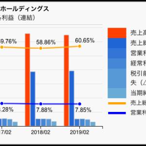 【決算チェック】ドトール・日レスホールディングス 2019年2月期