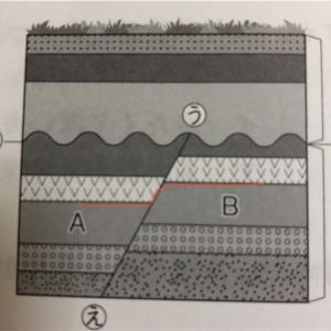 【理科】正断層と逆断層の違いがわからない。