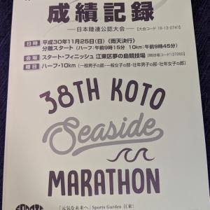 江東シーサイドマラソン大会成績記録雑誌が届きました。