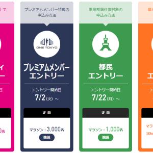 東京マラソン申し込みしました+メモ