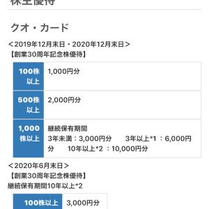 楽天証券短期でクロス。横浜冷凍からの株主優待。