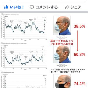 1月株主優待途中経過と2月、3月クロス状況